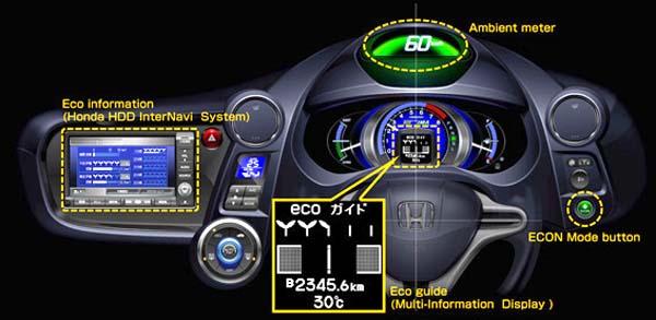 JDM Eco Drive Display